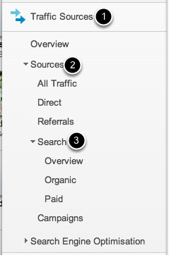 search reports under traffic sources